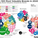 The Most Valuable Brands in the World in 2020