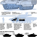 Russia's Armata Spurring a Revival in Main Battle Tanks