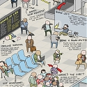 (Infographic) Awesome Airport Hacks to Make Flying Suck Less