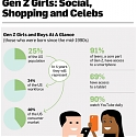 (Infographic) Here's How Gen Z Girls Prefer to Shop and Socialize Online