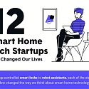 (Infographic) 12 Influential Smart Home Inventions, and Why They Matter