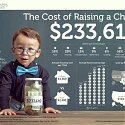 (PDF) Raising A Child Is An Extremely Expensive Undertaking
