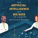 (Infographic) How AI and Big Data Will Unlock the Next Wave of Mineral Discoveries