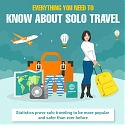 (Infographic) Everything You Need to Know About Solo Travel