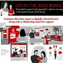(PDF) Bain - Reimagining the Digital Bank Branch of the Future