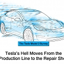 Tesla Model 3 Survey - Tesla's Hell Moves From the Production Line to the Repair Shop
