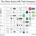 (Infographic) The Most Active VCs In HR Tech And Their Investments