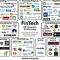 Fintech Trends for 2015 : Investing Services, Anti-Social Trading, and Digital Crowdfunding