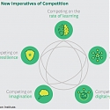 (PDF) BCG - The New Logic of Competition
