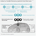 (PDF) Mckinsey - The Road to Artificial Intelligence in Mobility—Smart Moves Required