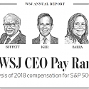 (Infographic) The Highest & Lowest Paid S&P 500 CEOs in 2018
