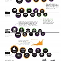(Infographic) Visual History of the Largest Companies by Market Cap