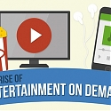(Infographic) the Rise of Entertainment on Demand