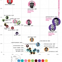 The Highest Paid Athletes in The World, in One Chart
