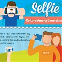 (Infographic) Selfie Culture Among Generations