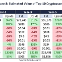 (PDF) Cryptoasset Market Coverage Initiation : Valuation - Satis