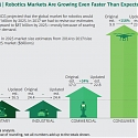 (PDF) BCG - Gaining Robotics Advantage