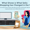 (Infographic) How Shopping Has Changed Over the Years