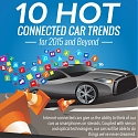 (Infographic) 10 Hot Connected Car Trends for 2015 and Beyond