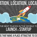 (Infographic) Startups : Location, Location, Location