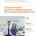 (PDF) PwC - 20th CEO Survey : Healthcare Industry Key Findings