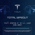 (Infographic) No Other Automaker Has Ever Pulled Off Tesla Inc Feat
