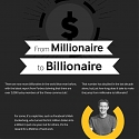 (Infographic) The Jump from Millionaire to Billionaire, and How Long That Takes