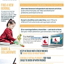 (Infographic) Enhancing Home Learning