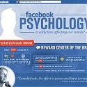 (Infographic) Facebook Psychology : Is Addiction Affecting Our Minds ?