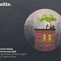 (PDF) The Deloitte Global Millennial Survey 2020