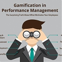 (Infographic) Gamification in Performance Management
