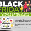 (Infographic) The Numbers Behind Black Friday
