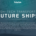 (Infographic) High-Tech Transports : Future of Shipping