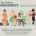 (Infographic) How the Modern Consumer is Different