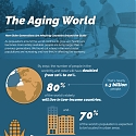 (Infographic) The Demographic Timebomb : A Rapidly Aging Population