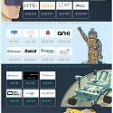 (Infographic) Ahead of Their Time : Valuable VC-backed Companies of the Future