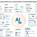 (PDF) The AI 100 2017 Report - CB Insights