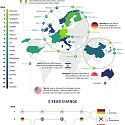 (Infographic) The Most Innovative Economies in 2020
