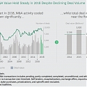 (PDF) BCG - As Global M&A Slows, Investor Activism Is on the Move