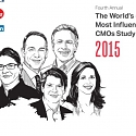 (PDF) The World's 50 Most Influential CMOs Study 2015
