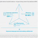 (PDF) Mckinsey - Claims In The Digital Age : How Insurers Can Get Started