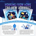 (Infographic) Is Working From Home The New Normal ?