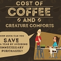(Infographic) The Cost of Coffee and Other Creature Comforts