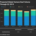 The Q2 2019 Global Venture Capital Report : A Market Gone Sideways
