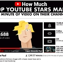 (Infographic) How Much Top YouTube Stars Make Per Minute of Video
