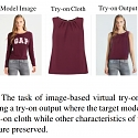 (Paper) Adobe's AI Lets You Preview Any Item of Clothing on a Virtual Body Model - SieveNet