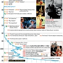 (Infographic) Disney's World : A Graphical History of Disney Films