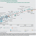 (PDF) BCG - The Private-Sector Opportunity to Improve Well-Being