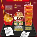(Infographic) Biggest Fast Food Chains in America