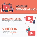 (Infographic) Top YouTube Statistics That Matter In 2020